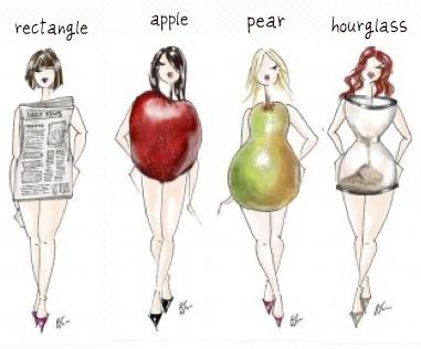 Fashion: Dressing Your Body Shape | Living Life|With Purpose